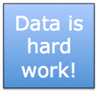Data is Hard Work!